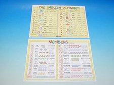 Tabulka Anglická abeceda a číslovky