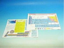 Tabulka Periodická soustava prvků pro SŠ