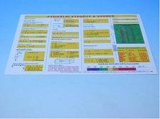 Tabulka Fyzika - výpočty a vzorce
