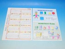 Tabulka N�sobilka a geometrick� tvary