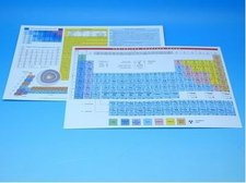 Tabulka Periodická soustava prvků